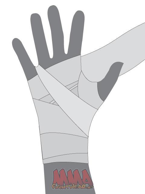 Handwraps-Blog-pic-6