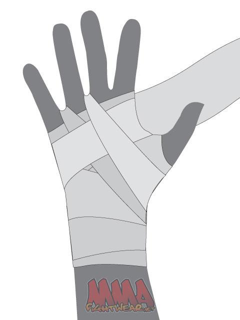 Handwraps-Blog-pic-7