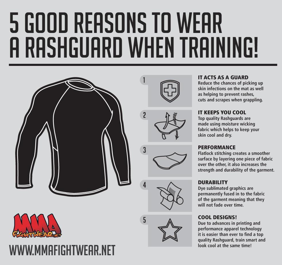 Rashguard-info